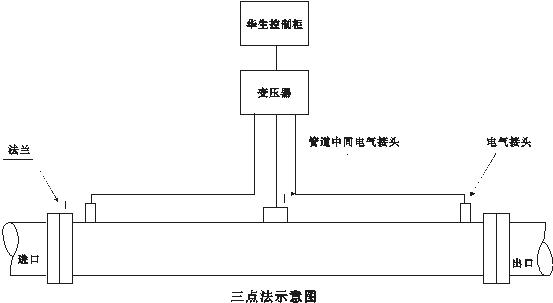 循环式防爆电加热器,合成电炉,分子筛电加热器,电热水(蒸汽)锅炉